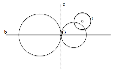 circunferencia_tangente_haz_parabolico