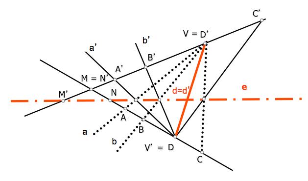 Eje proyectivo de dos series (Eje perspectivo de los haces)