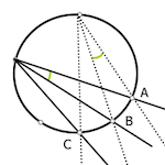 Circumference as a series of second order