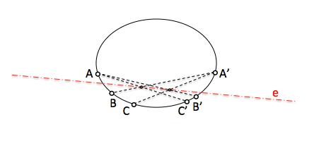 eje_proyectivo_series_segundo_orden