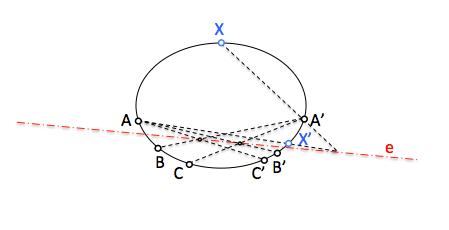 elementos_homologos_series_segundo_orden