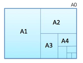 division_formatos