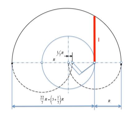 rectificacion_circunferencia22_7
