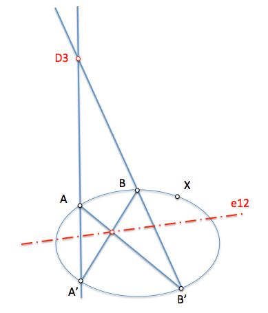 Determinar_homologo_mediante_involucion