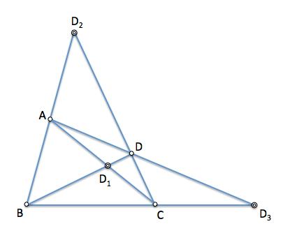 Puntos diagonales en el cuadrivertice