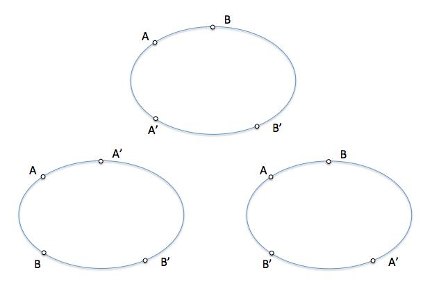 Tres_involuciones