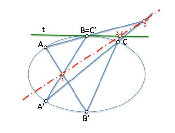 tangente con series de segundo orden