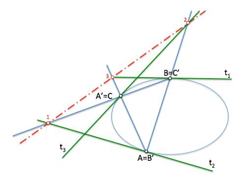 tres tangentes recta pascal