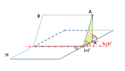 plano ortogonal
