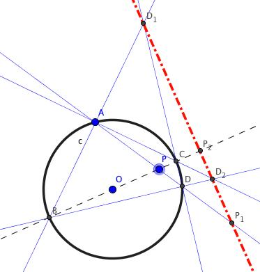 conjugate points 2