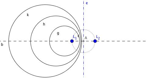 Inversion_punto_limite