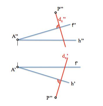 perpendicular desde un punto