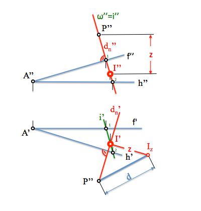 valor distancia punto a plano