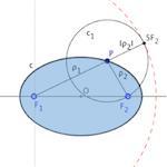 Las Cónicas como Lugar Geométrico de Centros de Circunferencias Tangentes