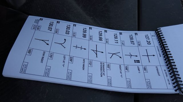 The co-driver navigates with a road book (aka tulip notes) augmenting the GPS - he has little time to look out the window.