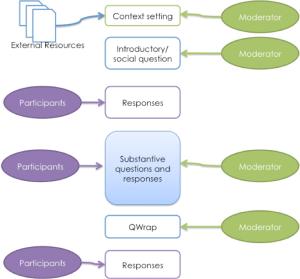 Figure 1 Sie et al