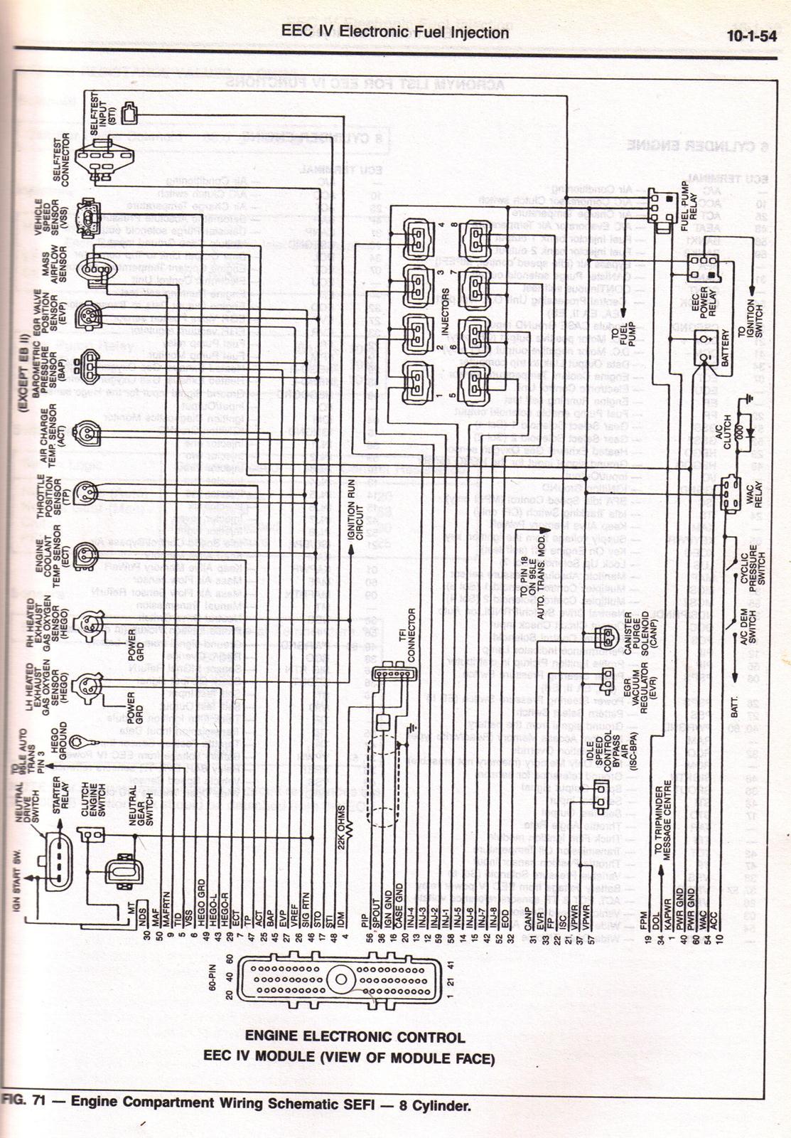ess4 1 ef falcon wiring diagram dolgular com  at soozxer.org