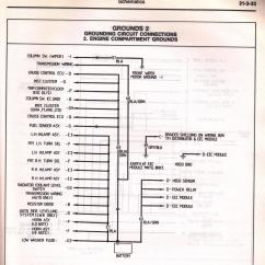 Ford Falcon Stereo Wiring Diagram Powercon El Somurich