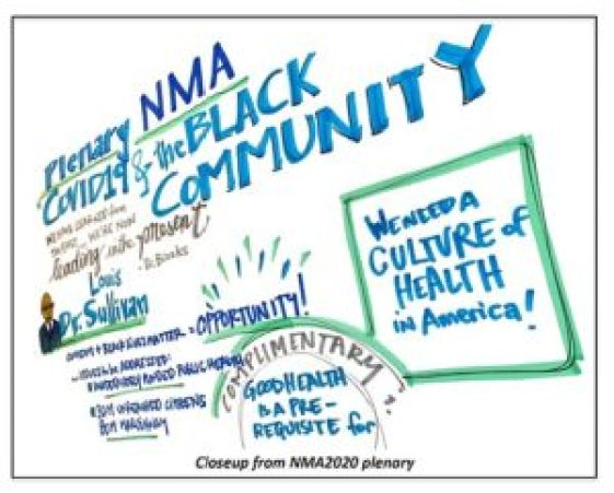 Covid19 and The Black Community