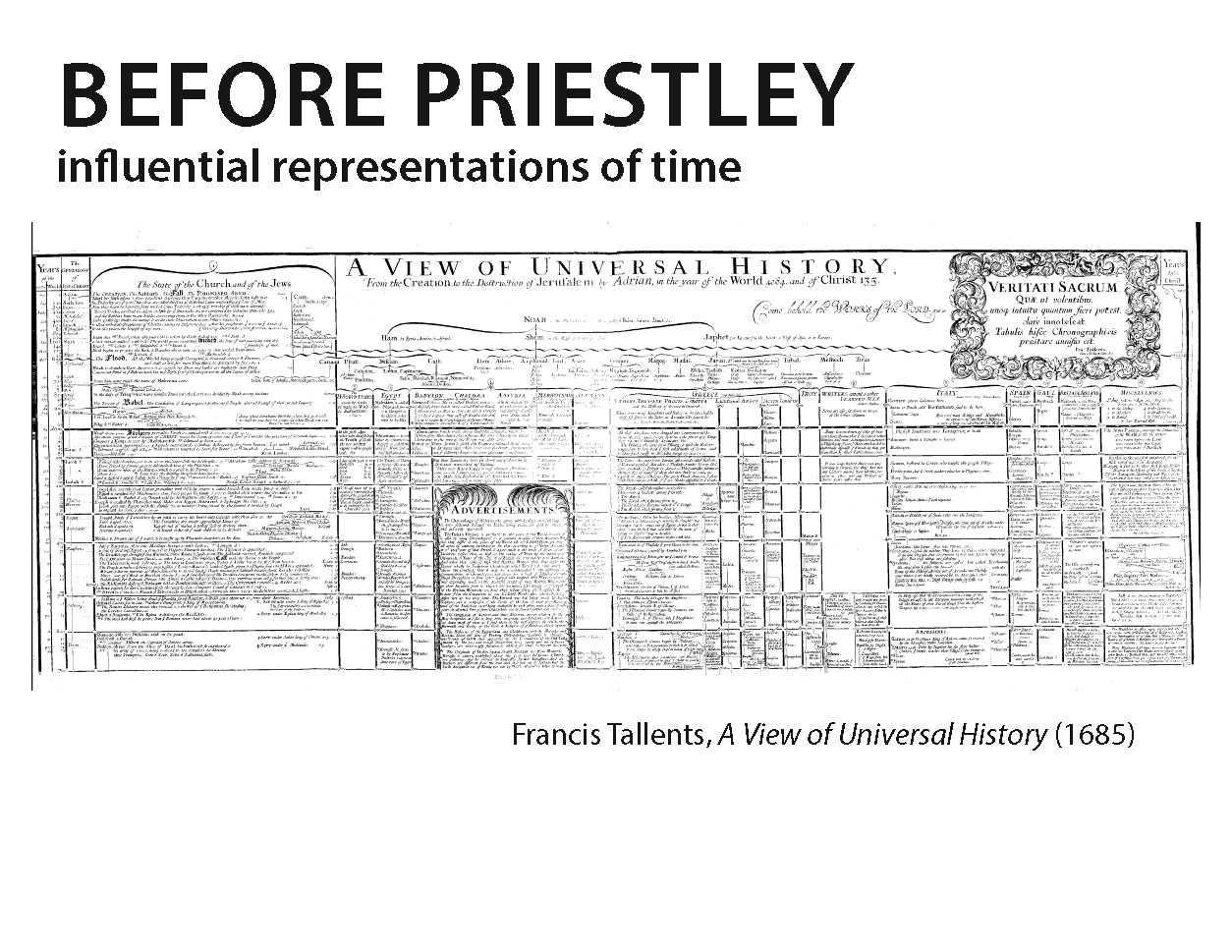 Design History Joseph Priestley Process A Design Journal