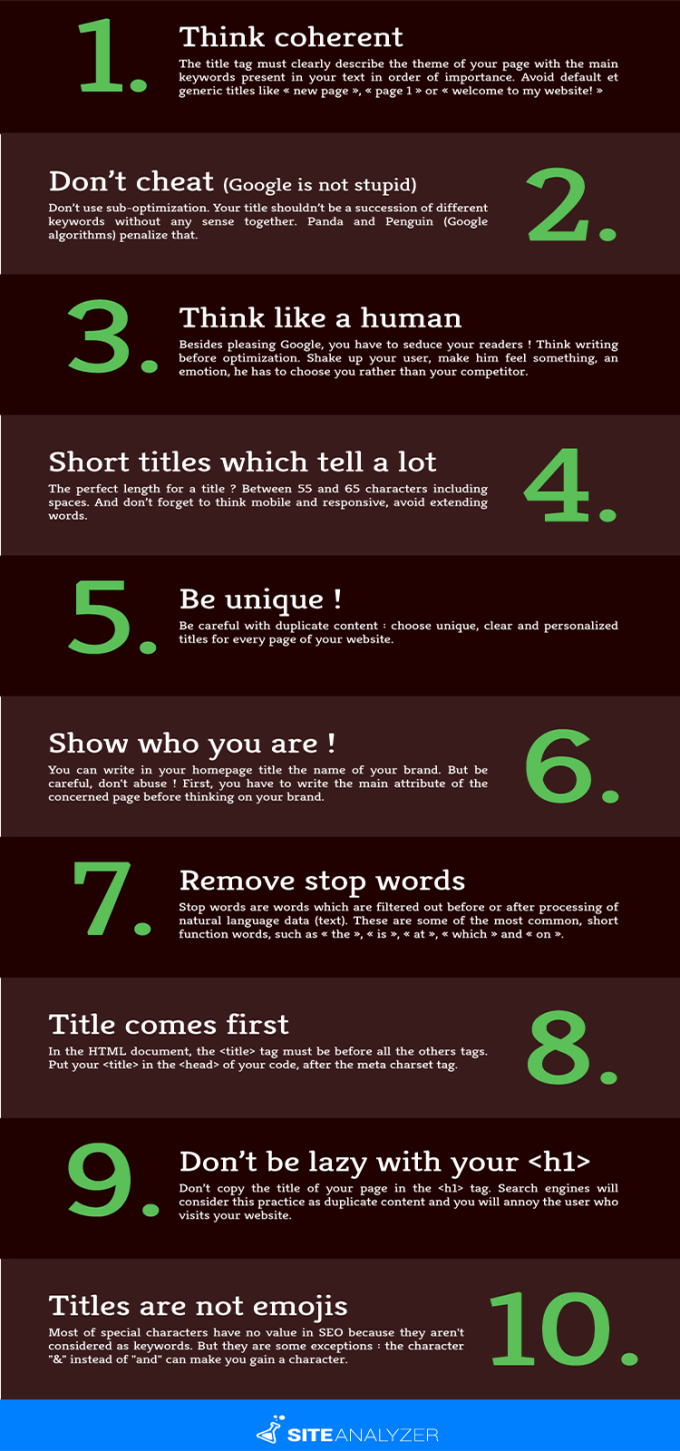 proper page titles and appropriate keyword density in websites