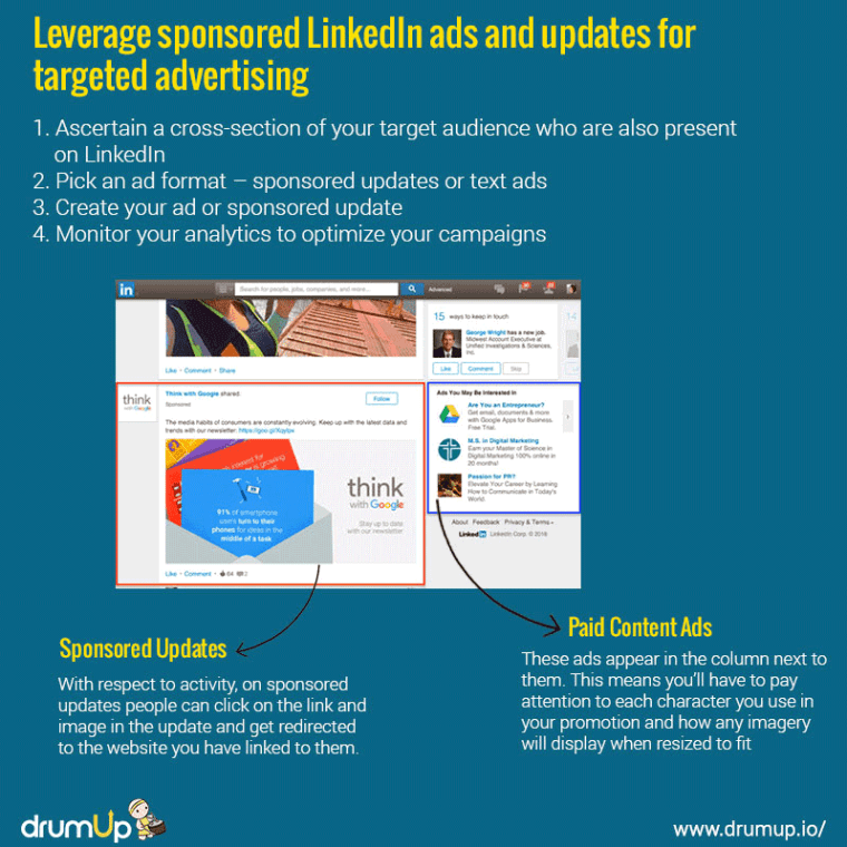 linkedin digital advertising is a strong avenue to market your web content