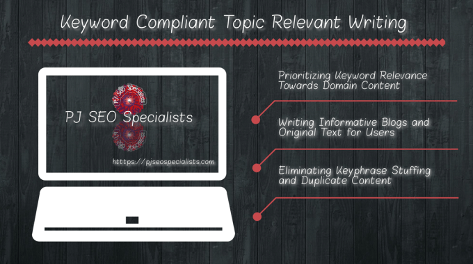 keyword compliant topic relevant writing for local optimization of websites