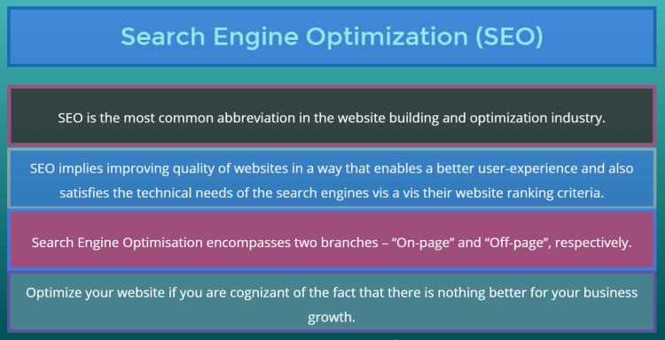 search engine optimization for achieving online exposure on natural listing results