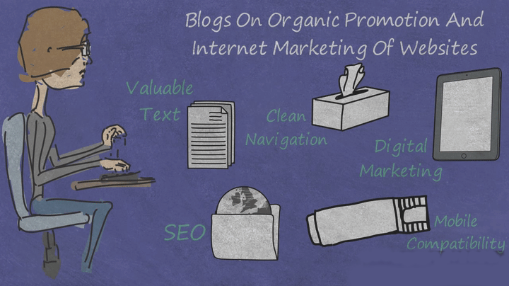 what to convey when writing a blog on website promotion and apt words to use in online publicity