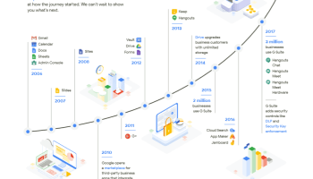 g suite is increasing rates for its monthly subscription from april 2019 onwards