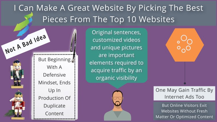 elements required in domains for acquiring internet traffic and shoppers