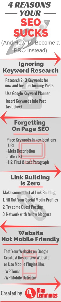 mobile-unfriendly display and zero linking are avoidable processes in seo of websites