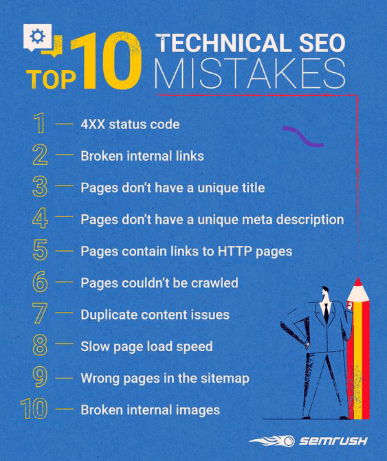 list of technical google ranking factors mistakenly ignored by some people