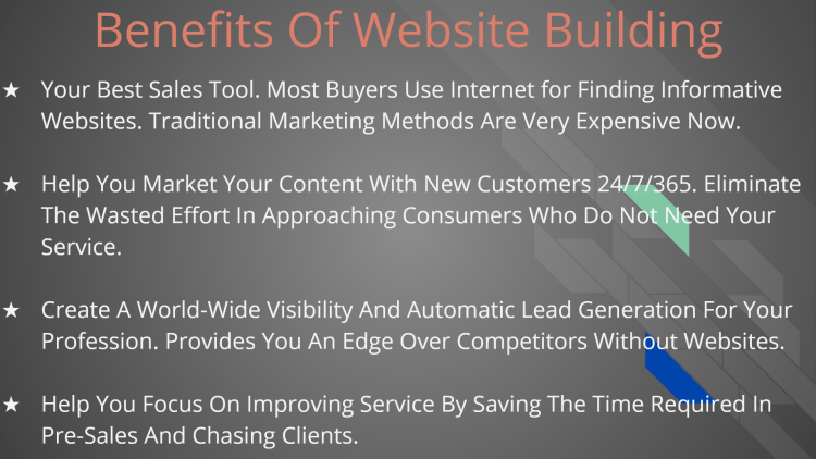 regarding websites like online brochures is a lost opportunity as it assists generate better revenues