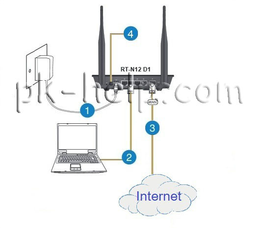 Обновление прошивки, настройка Интернет, Wi-Fi сети на