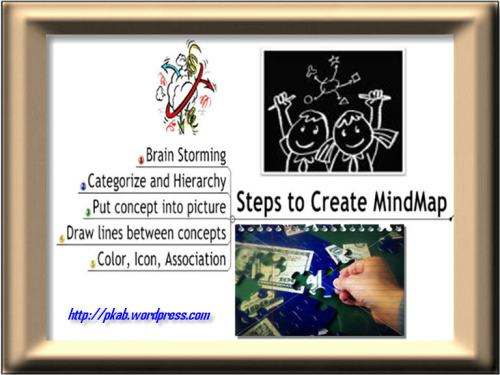5 Langkah Pembuatan Peta Konsep