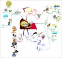 Hukum PetaKonsep