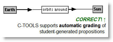 C-TOOLS = Creating visual TOOLS to SEE student-learning