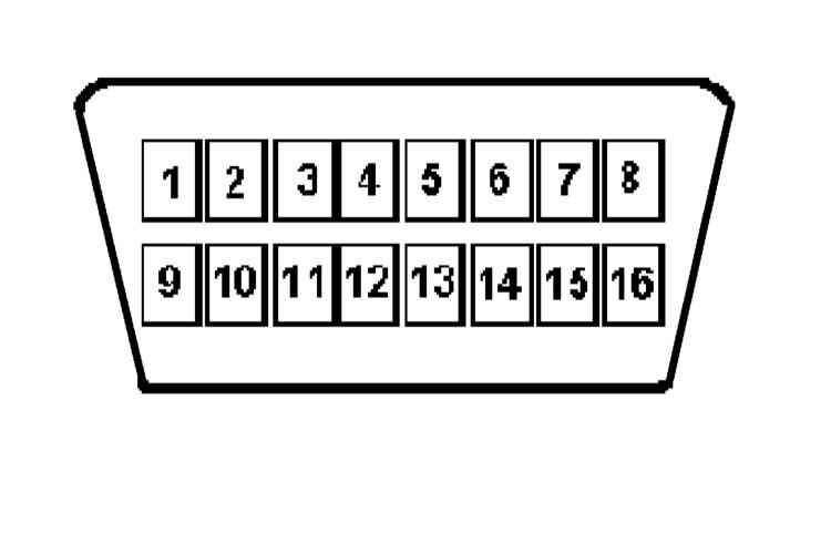 Audi A4 B6 Диагностика электронных систем управления
