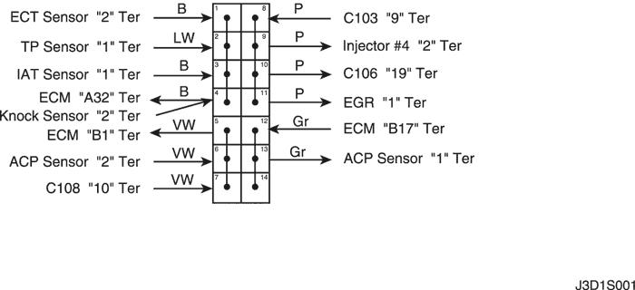 Electrical Wiring Diagram 2005 Nubira-Lacetti 3. ECM
