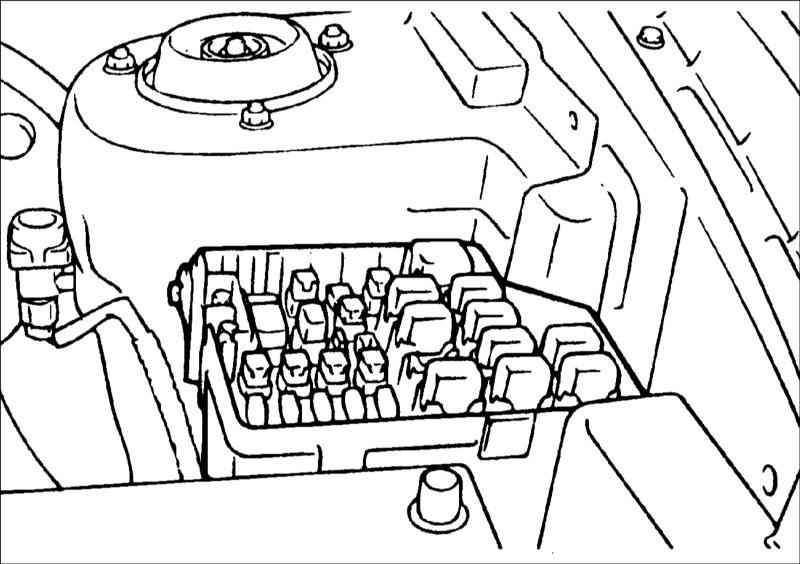 Hyundai Elantra Блок предохранителей
