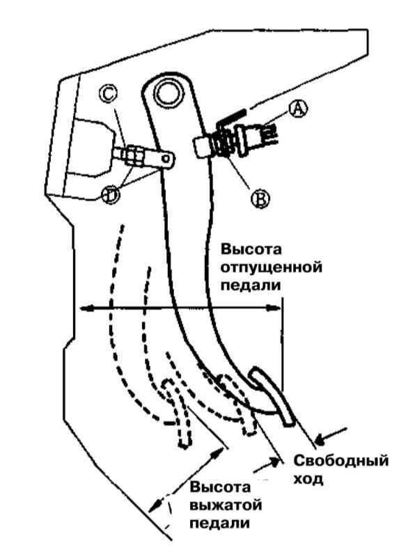 Kia Sportage Проверки и регулировки педали ножного тормоза