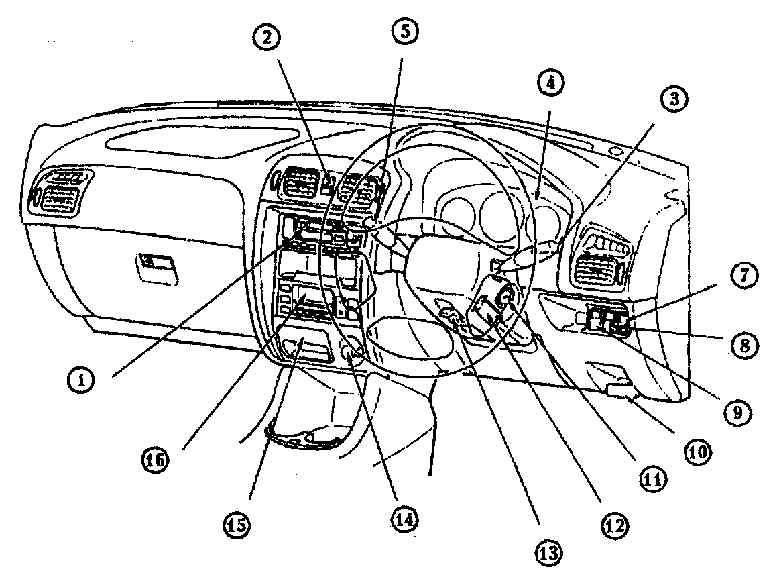 Mazda 626 Обзор приборной панели