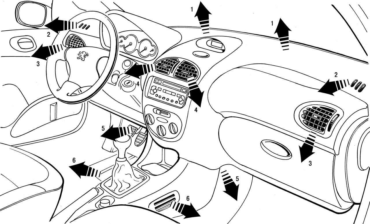 Peugeot 206 Отопление и вентиляция