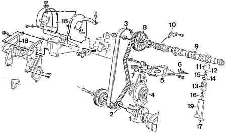 Peugeot 405 Приводной ремень распределительного вала