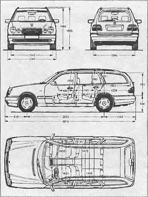 E-Class W210 1995-2002