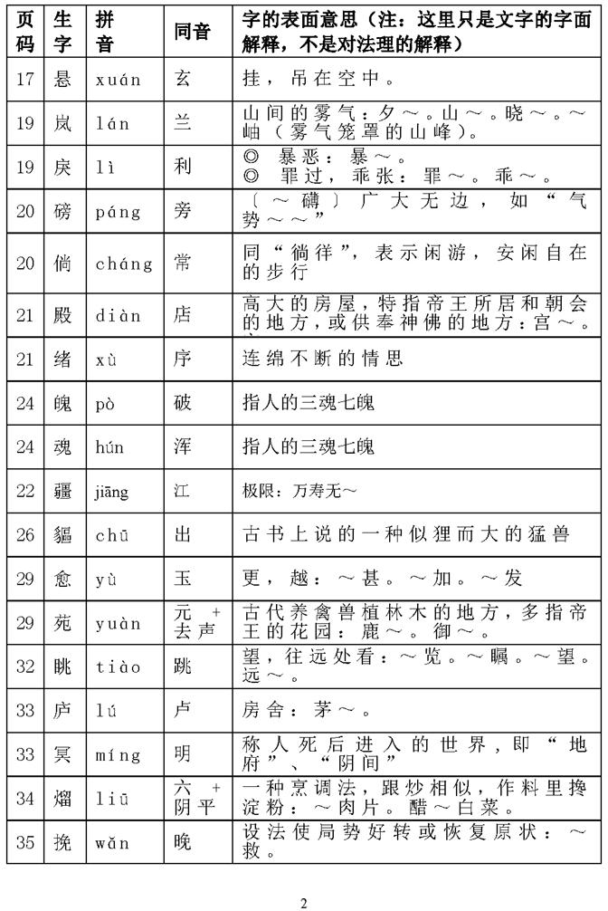 參考資料:《洪吟三》中的部份生字列表