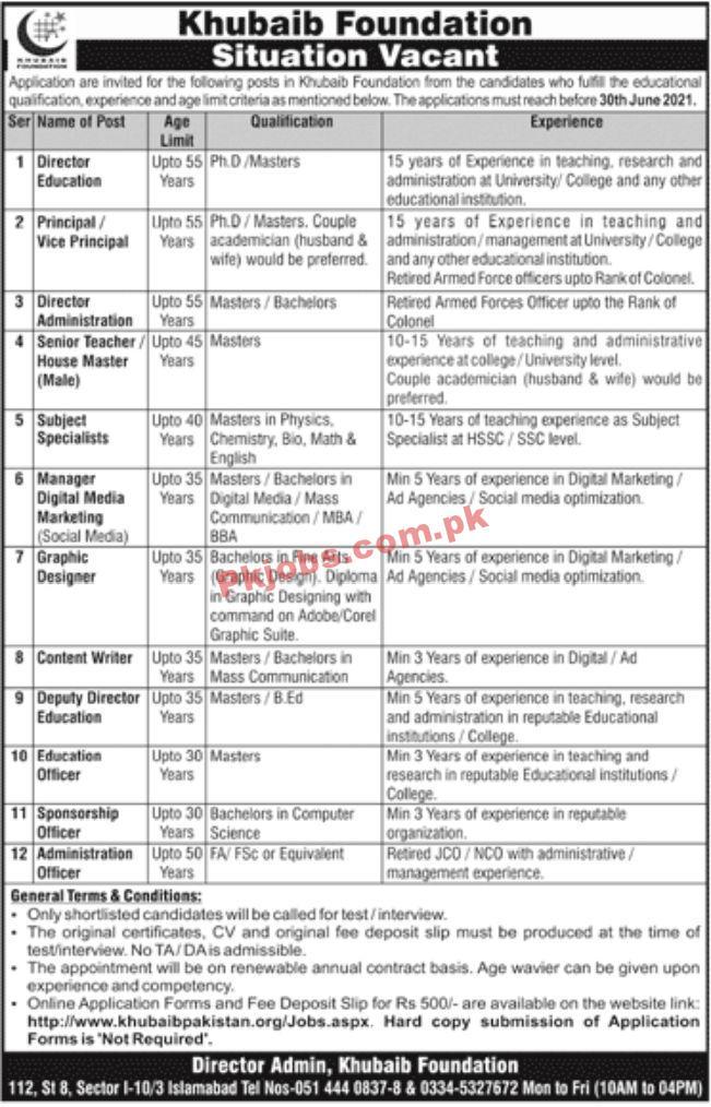 Jobs In Khubaib Foundation