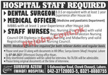 Jobs In Surraya Azeem Waqf Hospital Lahore