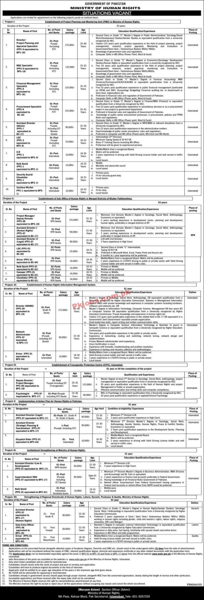 Mora Pk Jobs 2021   Ministry Of Human Rights Announced